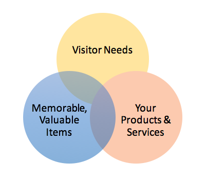 what-is-the-best-trade-show-promotional-products